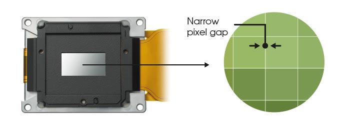 Công nghệ SXRD giữ những khoảng trống càng nhỏ càng tốt.
