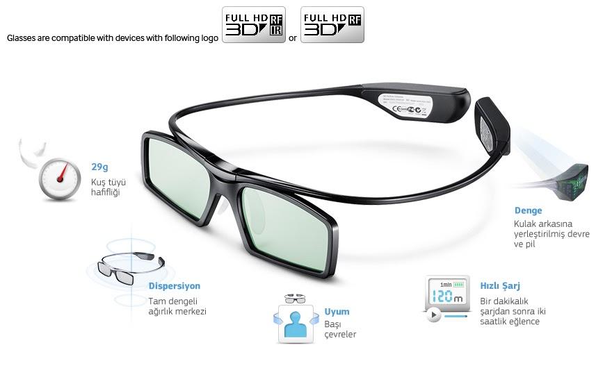 Kính 3D hỗ trợ cho máy chiếu
