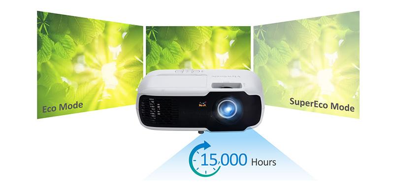 Thông số kỹ thuật của máy chiếu 4K