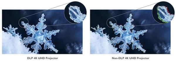 Độ phân giải 4K UHD cho hình ảnh siêu sắc nét