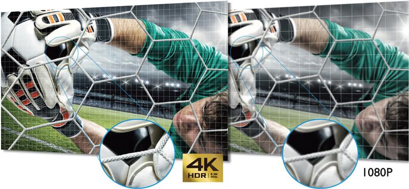 Chất lượng hình ảnh tuyệt vời 4K UHD đúng 8,3 triệu điểm ảnh hoàn hảo
