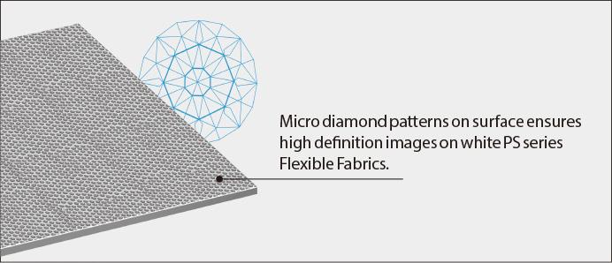 Chất liệu vải màn PS SERIES FLEXIBLE