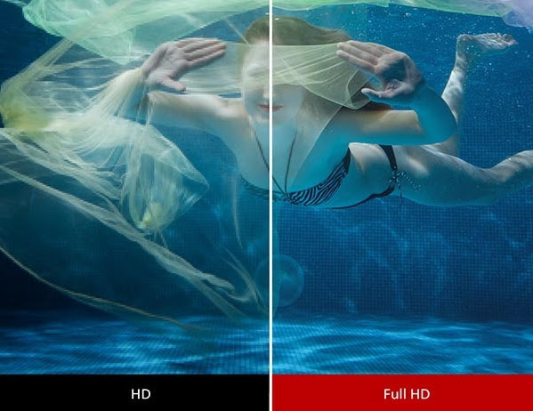 Độ phân giải Full HD 1080P cho hình ảnh tuyệt đẹp